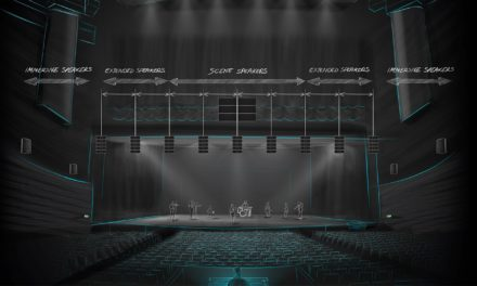 L-ISA, immersion dans le son L-Acoustics