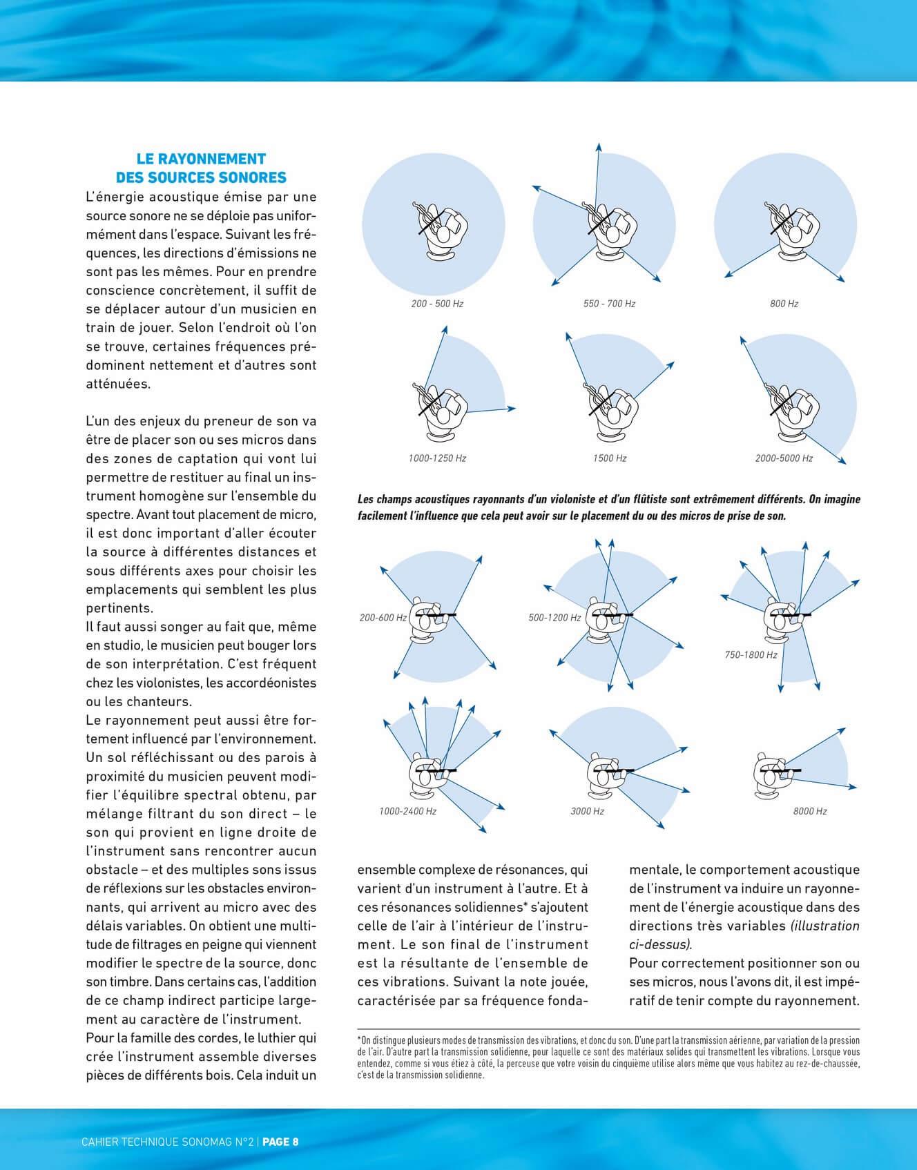 SONOMAG CT2 P08 (Copier)