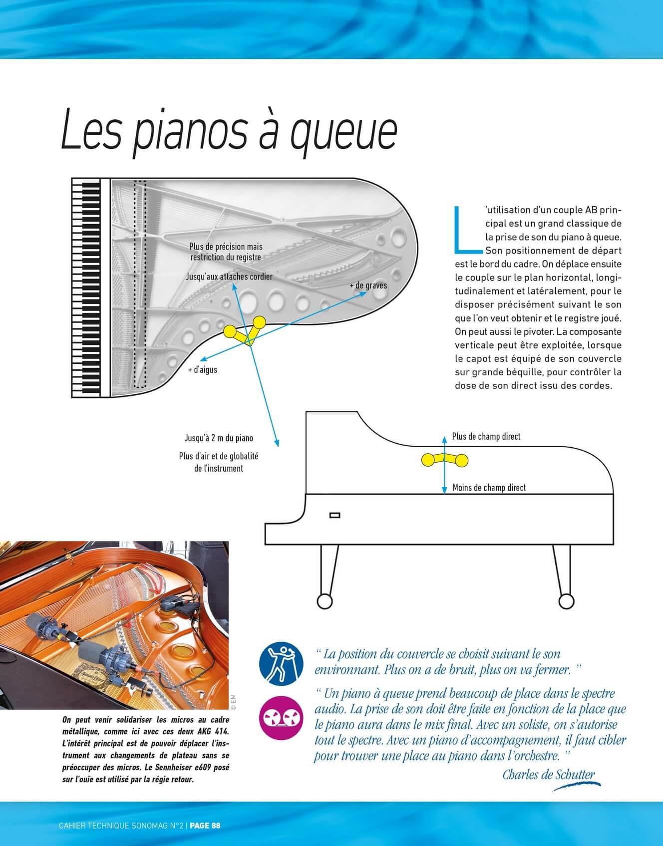 SONOMAG CT2 P88 (Copier)