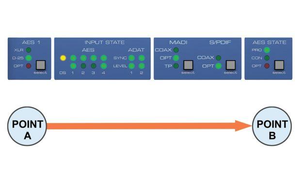 Les liaisons audio PCM point à point
